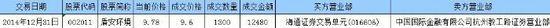 盾安环境主力折价1.84%接货1300万股